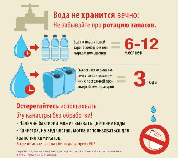 Хранение воды - памятка