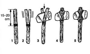 Как сделать каменный топор