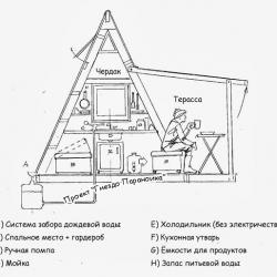 Летний дом на 10-ти квадратных метрах