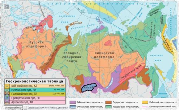 Тектонические плиты России