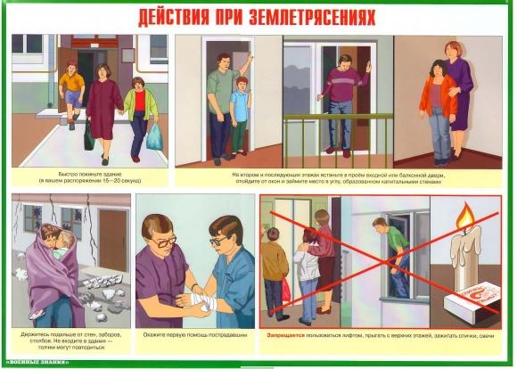 Действия граждан при землетрясении